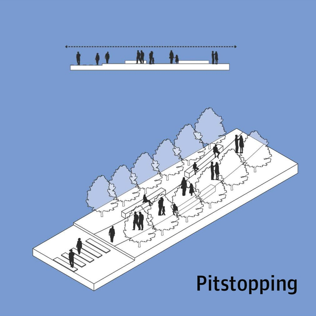 diagram image of people pitstopping, clustering around things that attract them on their way like split-levels, seats